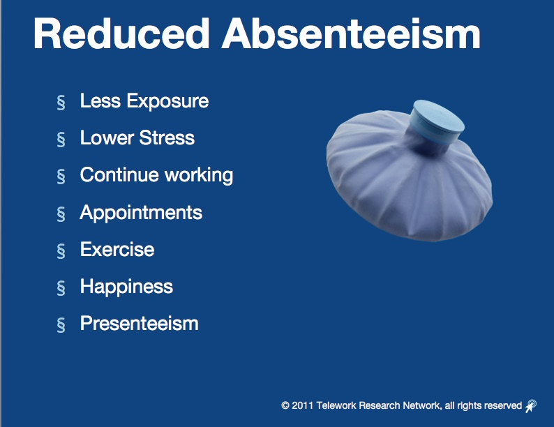 OPM_Telework_ROI_Webinar_Sept_2013_Lister-Cross_Final_ppt